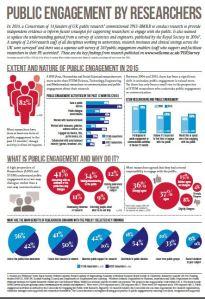 Factors Infographic