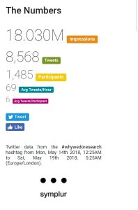whywedoresearch figures 2018.jpg_large